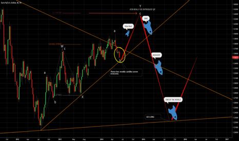EURUSD: Crystal Ball (ocks) ? Euro weekly WXY Elliott Wave