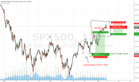 SPX500: 2007.5ES - Potential Local Top in S&P E-Minis?