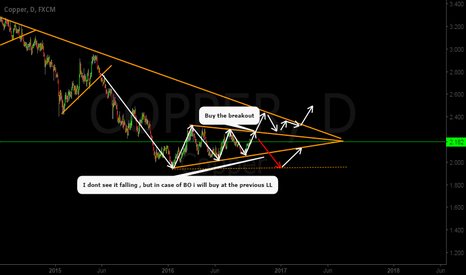 COPPER: waiting for BO