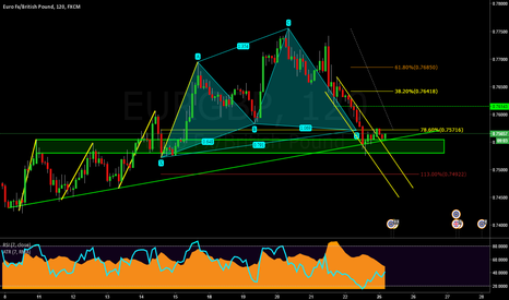 EURGBP: EURGBP ( CYPHER + STRUCTURE) ( Spreadsheet attached )