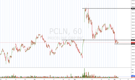 PCLN: $PCLN ER gap filled, very close for a direction.