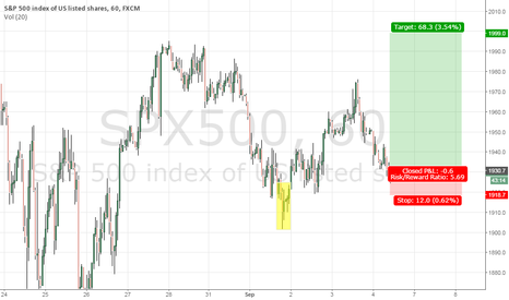 SPX500: Husky - the next trip. And somewhere above.