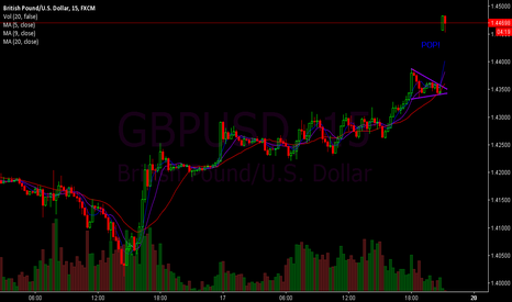 GBPUSD: GBPUSD - Remain take the lead once more! 15m quick look