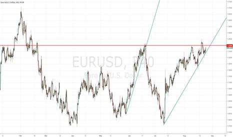 EURUSD: EUR/USD 4h August 23 2013