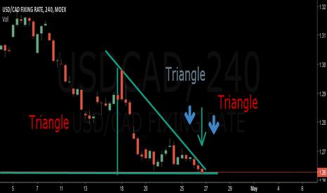 USDCAD: Triangle trend short short short