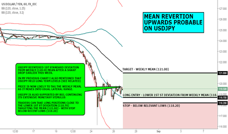 USDJPY: FX CHART OF THE DAY: MEAN REVERTION UPWARDS PROBABLE USDJPY