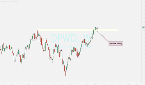 DPW: buy