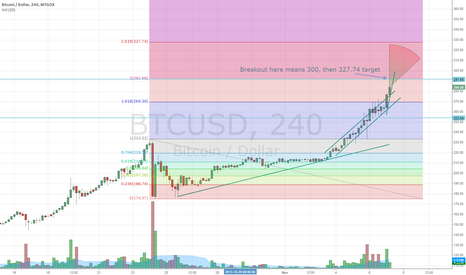 BTCUSD: When you push the acceleration what happens?