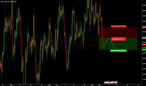 BCOUSD: BRENT CRUDE OIL PENDING SELL ENTRY @ 54.954
