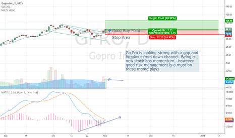GPRO: GPRO Breakout