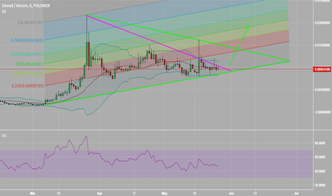 DCRBTC: DCRBTC to lift off in a few days.