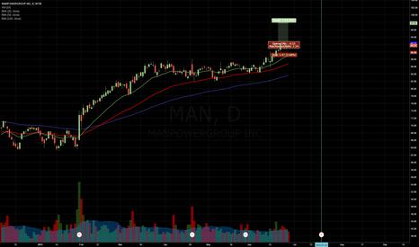 MAN: MAN > 92.27