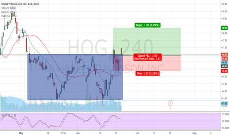 HOG: Doble Fondo Accion HOG