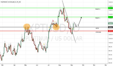 XPTUSD: Platinum LONG