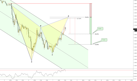 GBPCHF: Possible advanced Gartley pattern formation 30min