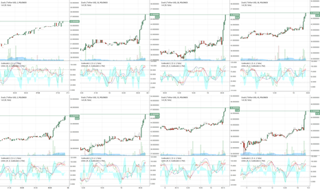 ZECUSDT: As shown in previous publications. The higher TF's told us...