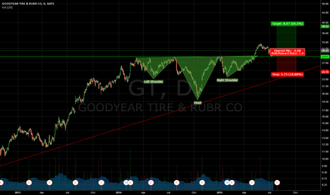 GT: GT IHS, bounce off support