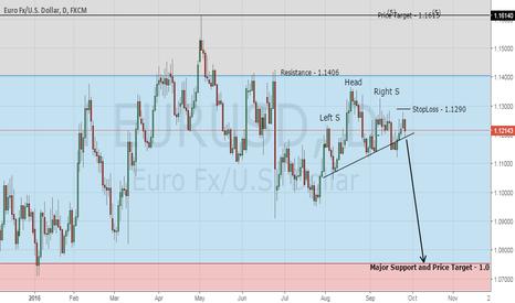 EURUSD: Forex Trading Signal - Sell EUR/USD (Follow up)