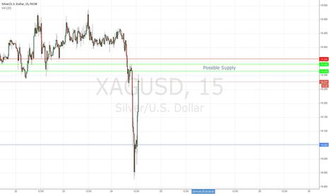 XAGUSD: XAGUSD Possible Supply Zone