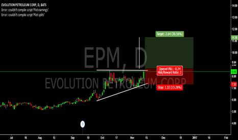 EPM: EPM LONG