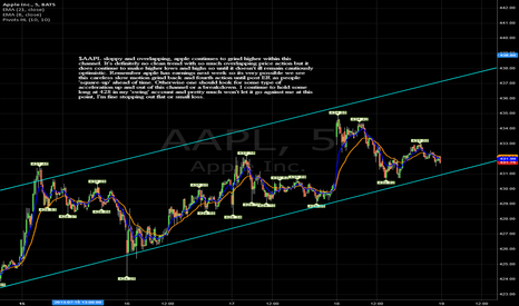 AAPL: cautiously optimistic aaple continues its story