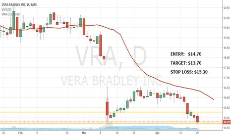 VRA: SHORT on VRA