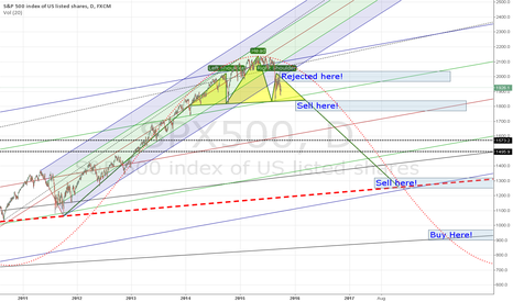 SPX500: Short For Long Time Starts Ticking!