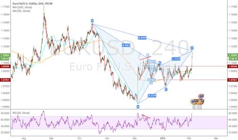 EURUSD: EUR  PULLBACK