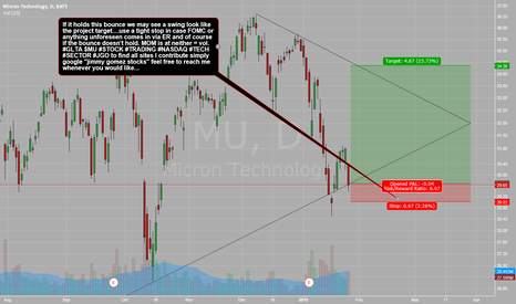 MU: $MU update for near terrm move 1/15
