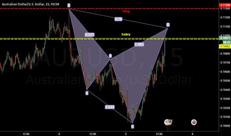 AUDUSD: AUDUSD SHORT 15MINS BASIC CYPHER