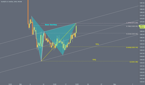 XAUUSD: Short 1271 / Bearish Gartley