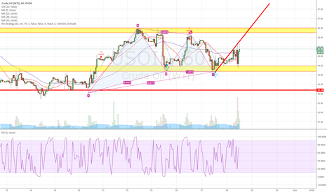 USOIL: up up up  , linked to my another IDEA, did u long it?