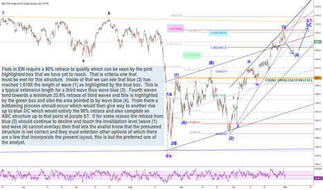 SPX500: INTERMEDIATE ELLIOTT WAVE FLAT POTENTIAL