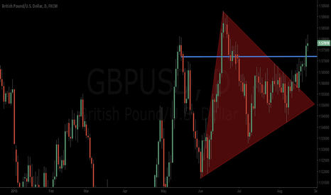 GBPUSD: BREAK OUT IN gbpusd