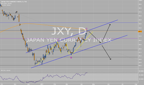 JXY: JXY possible structure