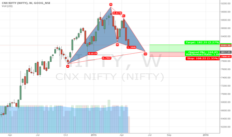 NIFTY: cyper formation in nifty chart