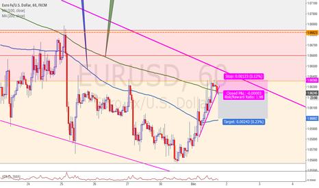 EURUSD: posible short for EUR/USD