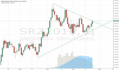 SRZ2016: SBER_Futur шорт (треугольник)
