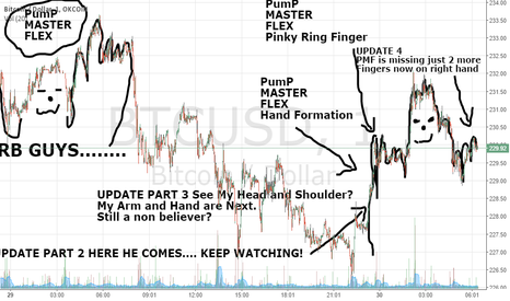 BTCUSD: Update 4 PMF has just two more fingers, then DOWN for his arm