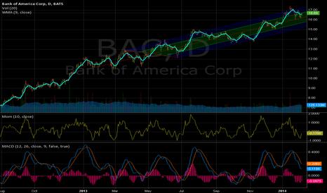 BAC: BAC climbing