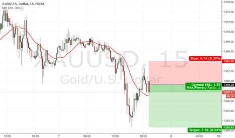 XAUUSD: Short Sell 2:1 Gold XAU/USD