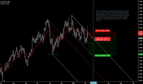 E6H2014: Euro - 1.33?