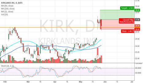 KIRK: Long $KIRK