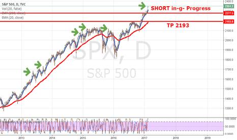 SPX: S&P 500 TP 2193 tutti giu per terra !!