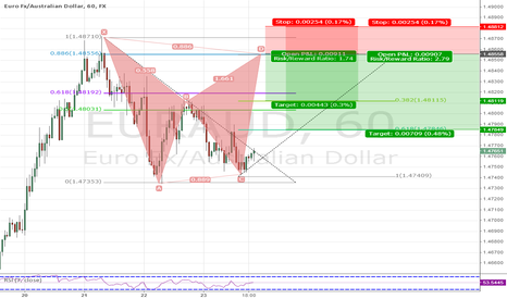 EURAUD: Sell opportunity