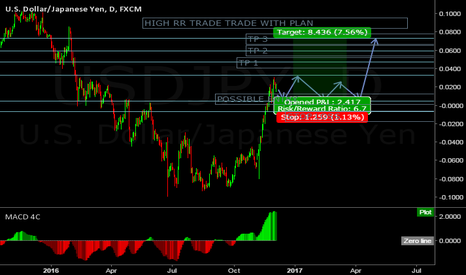 USDJPY: USDJPY SEEMS TO CONSOLIDATE BEFORE TAKEOFF