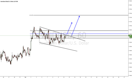 AUDUSD: AUDUSD long structure