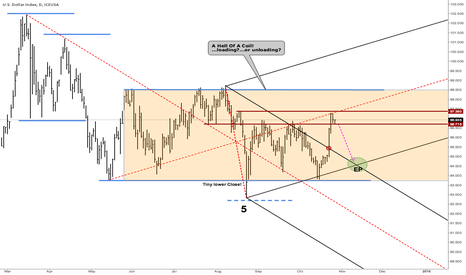 DXZ2015: USD - Hell of a range and on the way to the south?