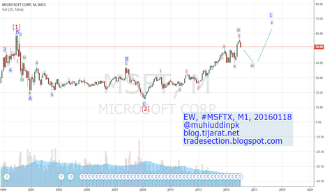 MSFT: Elliott Wave Analysis & Forecast, #MSFT, M1, 20160118