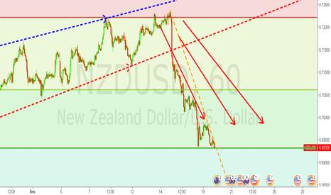 NZDUSD: A Shark must be sitting at 0.69300